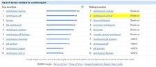 google-insights-ventriloquist-central